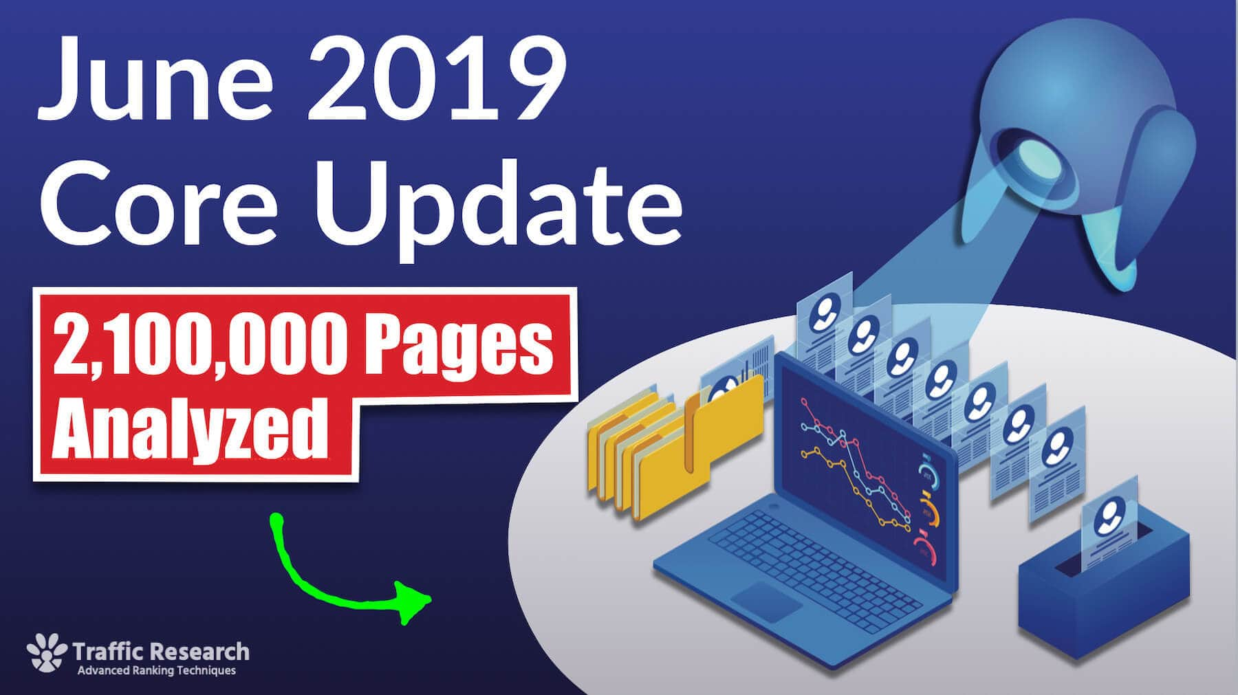 June 2019 Google Core Update - What Changed, How To Recover and Thrive